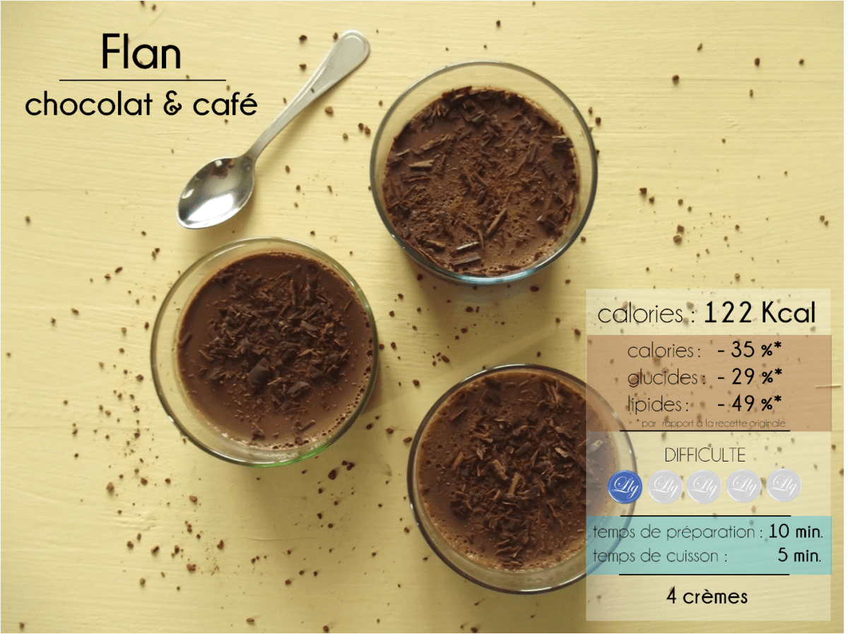 flan chocolat café