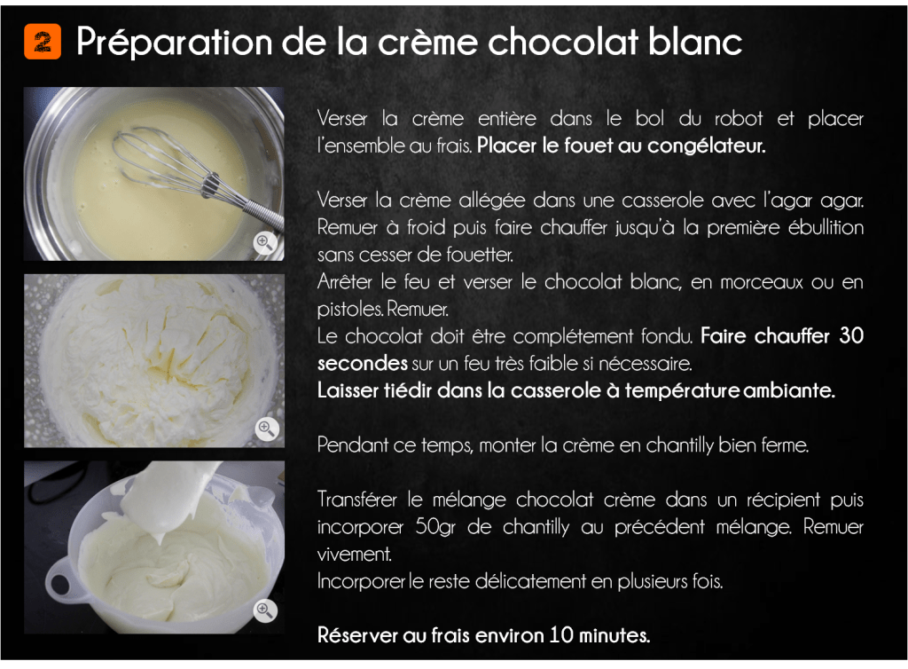 etapes layer cake framboise chocolat