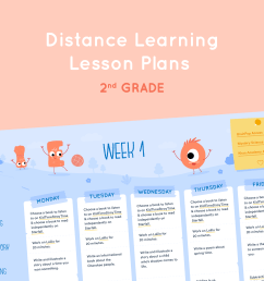 Distance Learning Lesson Plans for 2nd Grade - Lalilo Blog [ 2160 x 3840 Pixel ]