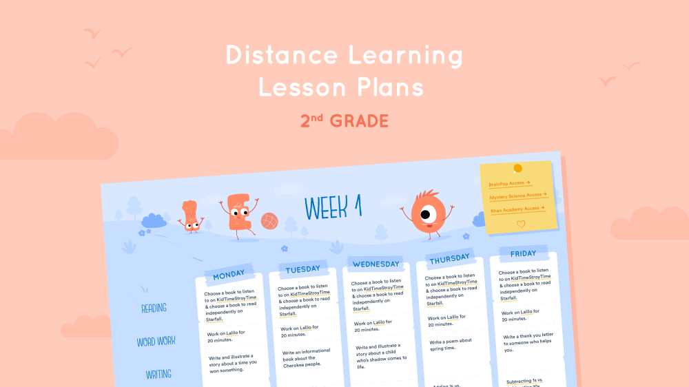 medium resolution of Distance Learning Lesson Plans for 2nd Grade - Lalilo Blog