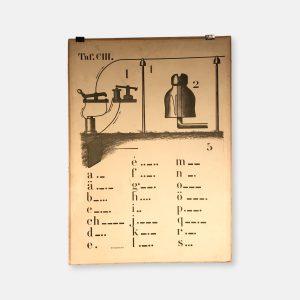 Affiche code morse