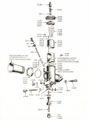 Amal Carburador Type 302-504-510- GP2 Despiece Ingles