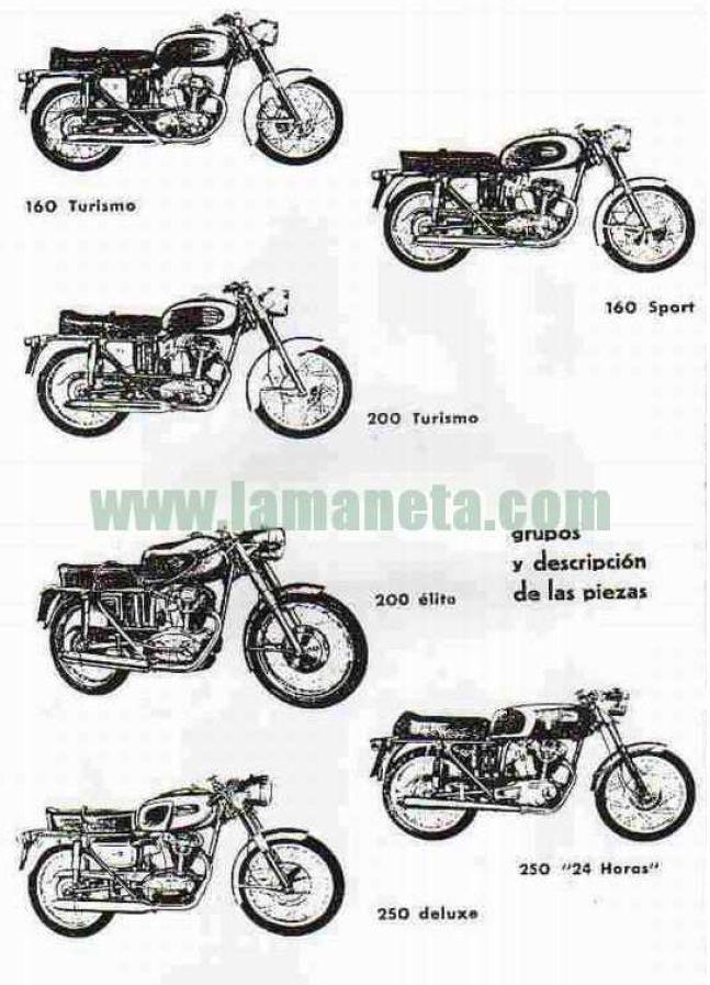 Ducati 160/200 Turismo, 160 Sport, 200 Élite, 250 Deluxe y
