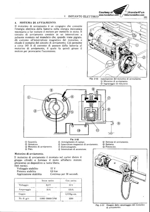 Honda CB350F CB500F CB750F. Manual Oficina 1972 Italiano 5
