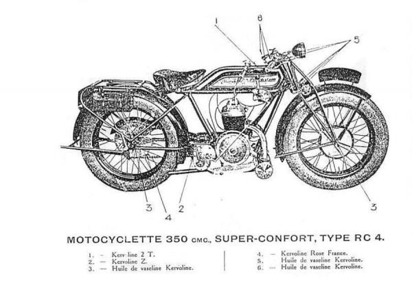 Monet Goyon 147cc Mod. ZC y 350cc Mod RC4. Entretenimiento