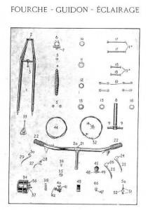 Monet Goyon 98 cc Modelo M10-M11 .Manual de despiece