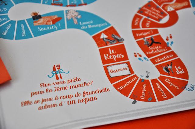 9-faire-part-mariage-surmesure-clemencefrancois-orange-bleu-papierbrillant-plateaudejeu-4