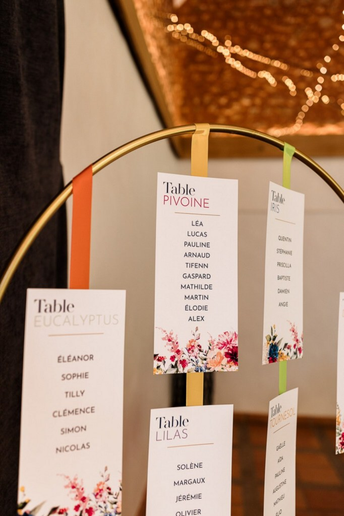 Plan de table Papeterie mariage colorée Hello Madame