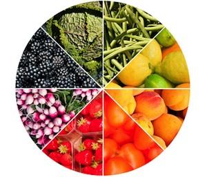 fruit-legume-difference-lamascott