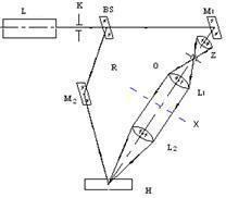 Physics Experiment: LEOK-11 Holography Experiment Kit