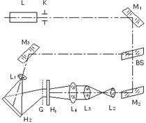 Physics Experiment: LEOK-64 Hologram Recording Under Room