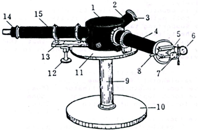 Physics Experiment: LEOI-96 Kirchhoff Bunsen Spectroscope