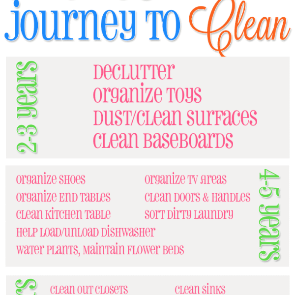 How to Involve Kids in Journey to Clean