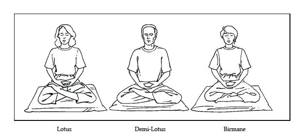 Lotus, demi-lotus, Birmane