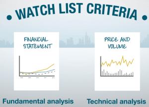 phân tích theo Fundamental or Technical
