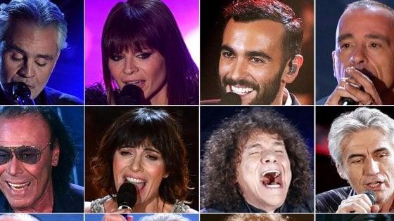 Top100 degli artisti dell'ultimo decennio: In classifica anche alcuni nomi pugliesi!