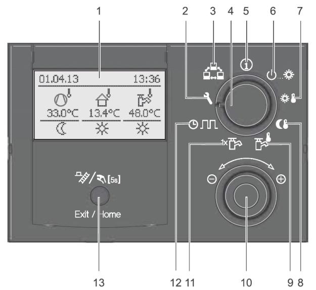 Configurazione Rotex HPSU Compact