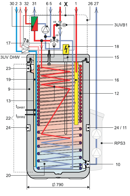 Pompa di calore Rotex HPSU Compact: backup-heater