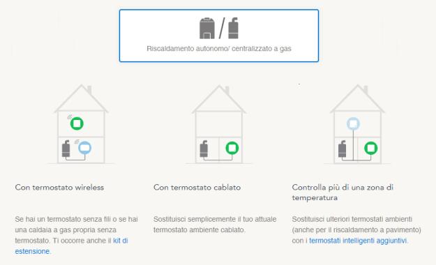 Cronotermostato wifi netatmo nest tado miglior for Valvole termostatiche netatmo