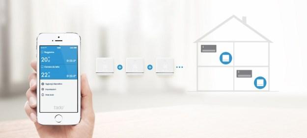 Climatizzatore smart: come rendere intelligente il tuo condizionatore