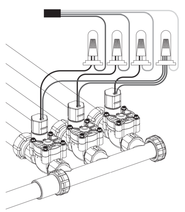 Centralina irrigazione Orbit 94546