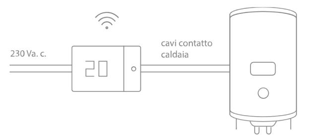 Termostato BTicino Smarther x8000w installazione