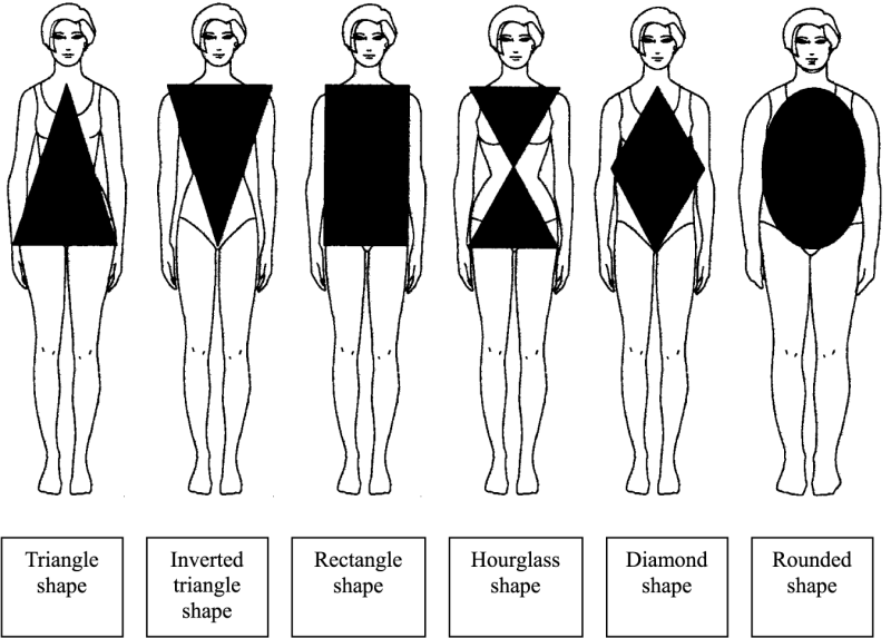 dressing-your-body-shape.png