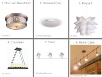 Acquiring The Most Effective Of Lighting Fixtures Kind ...