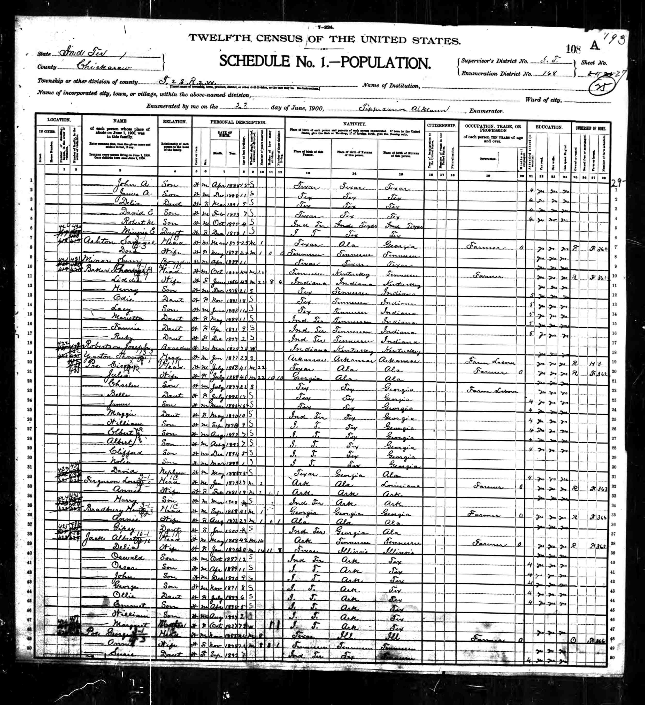 Ancestors Of Emmet Jack