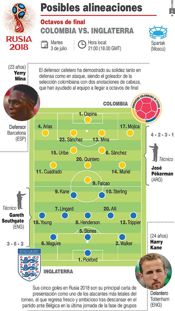 Colombia-Inglaterra-Info