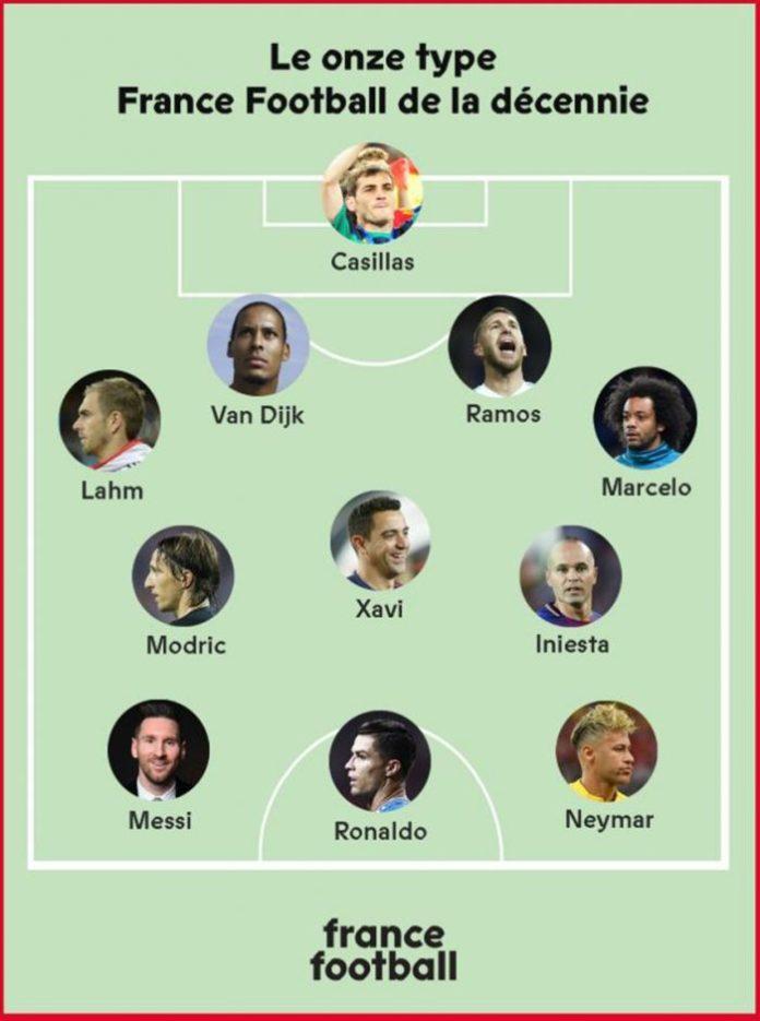 El once ideal de la década de France Football