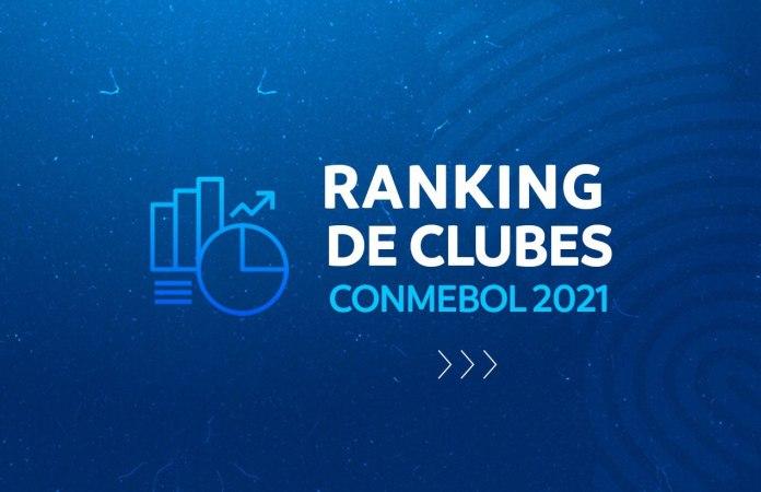 CONMEBOL lanza el Ranking de Clubes 2021