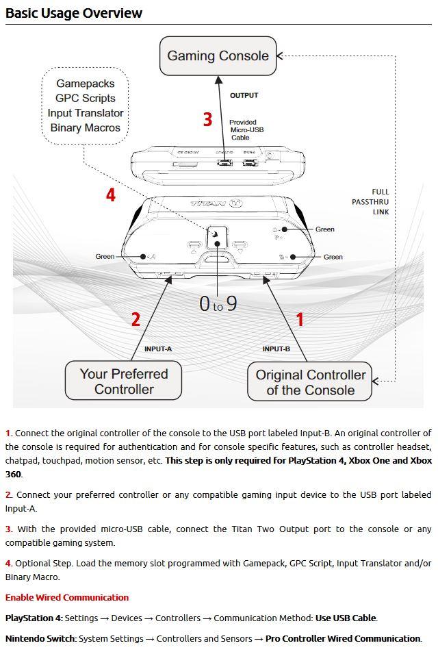 Fortnite ESP Hack (Aimbot, Wallhack, Exploits) Free