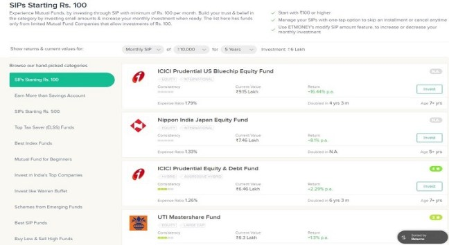 Top Mutual Funds in India for 2020