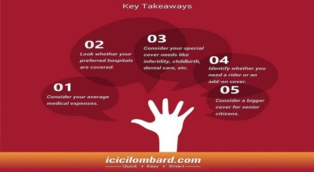 ICICI Lombard best health insurance