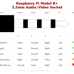 3 Wire Microphone Wiring Diagram Double Pole Light Switch For Raspberrypi - Blwiki