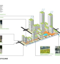 shenzhen tech water recycling kindly provided by crja ibi group  [ 1920 x 980 Pixel ]