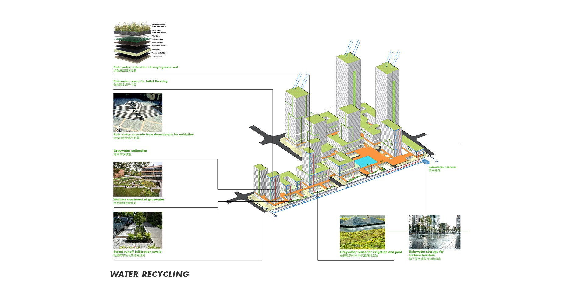 hight resolution of  shenzhen tech water recycling kindly provided by crja ibi group