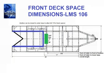 DECK-SPACE-DIMENSIONS