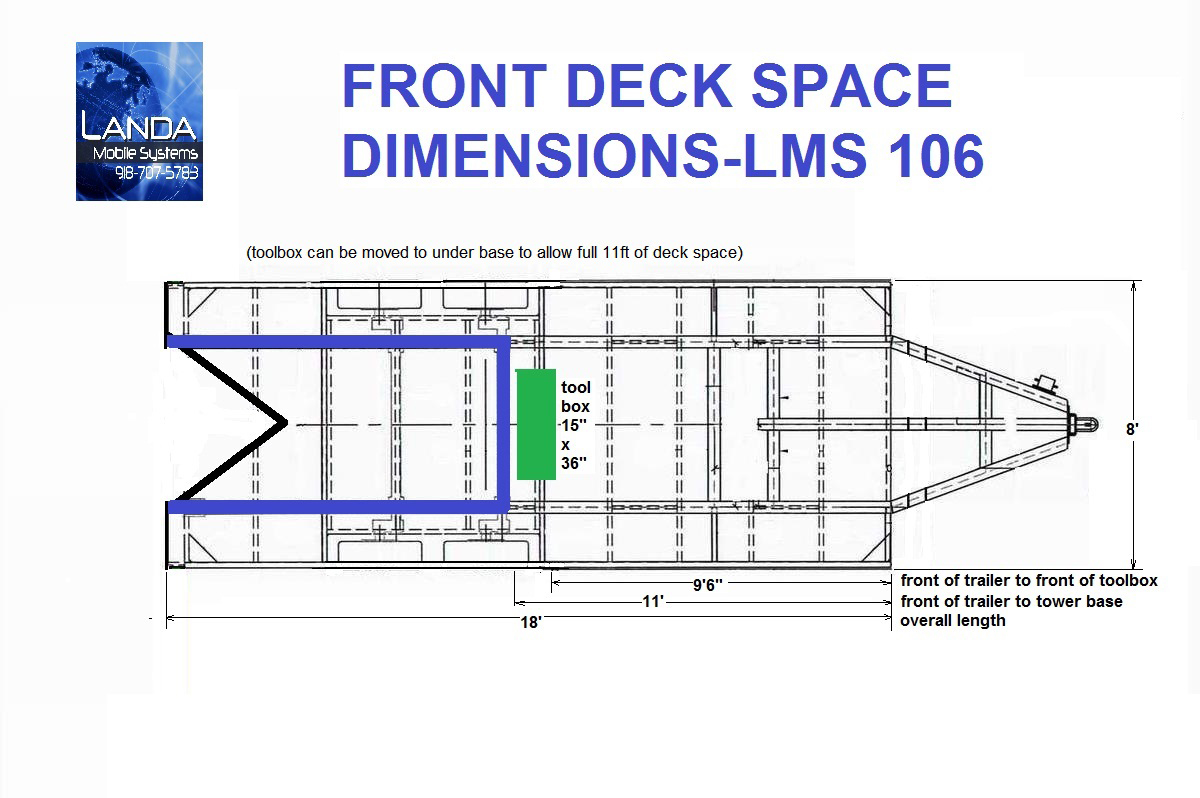 Lms 106 hw mobile tower landa mobile systems llc for Balcony dimensions