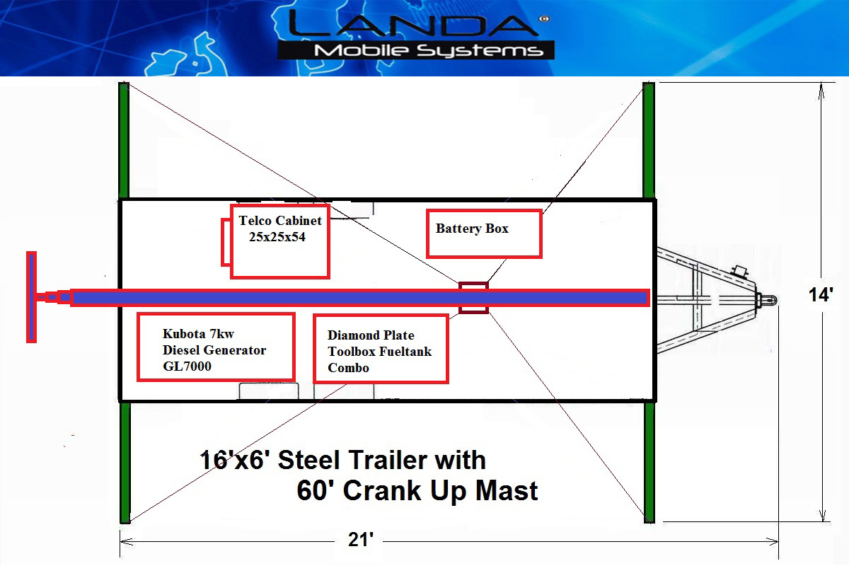 LMS 60 with genset?ssl=1 lms 60 crank up mast landa mobile systems llc  at bakdesigns.co