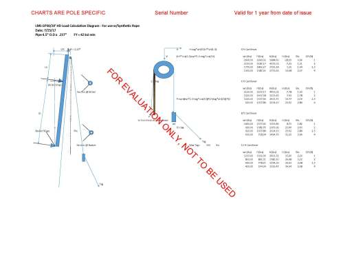 small resolution of gp30 20 ft hd load chart w 1 7 impact factor unstamped page 2