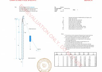 PT24-91 Load Charts (6-9-17) Stamped_Page_5