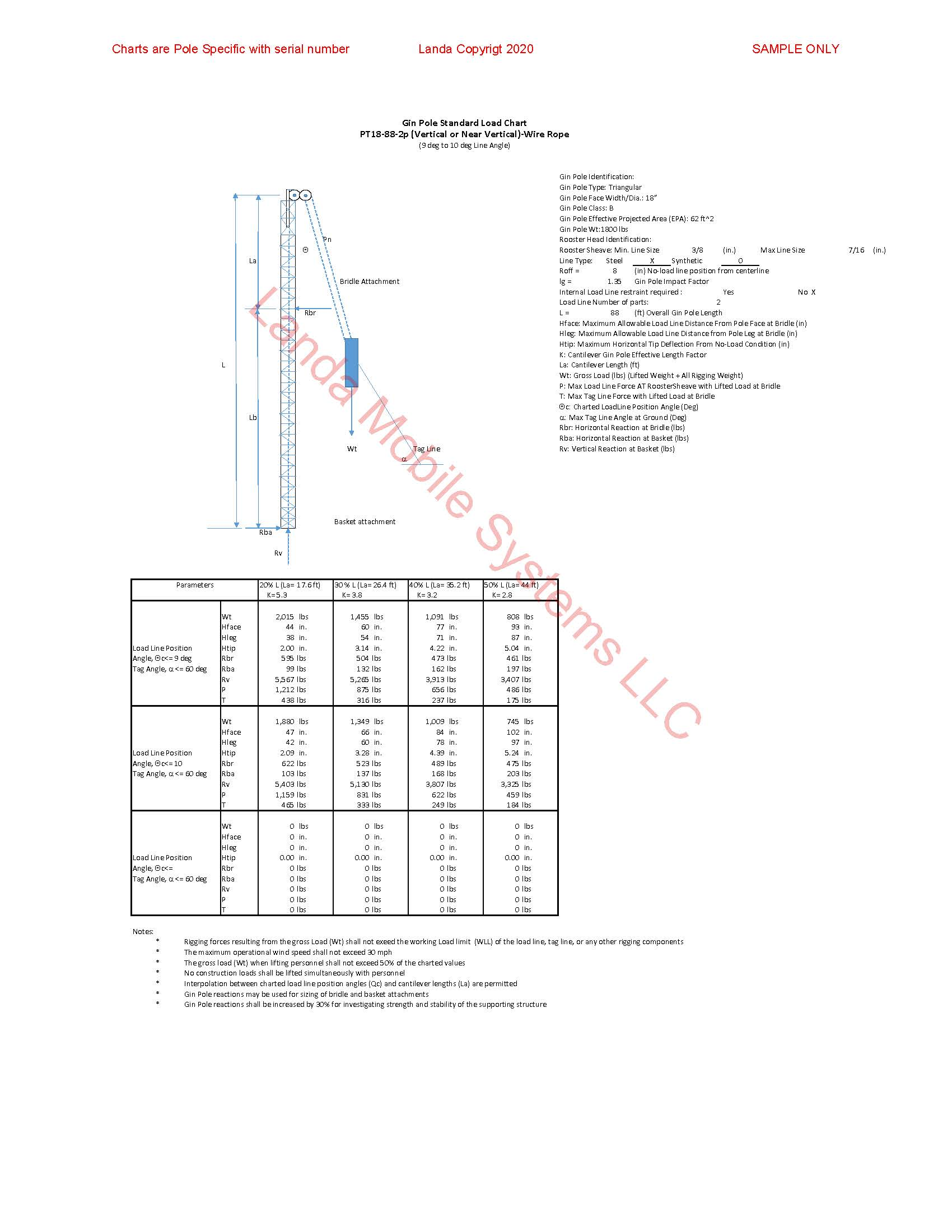 LMS-PT18 GIN POLE, your most trusted manufacture in the