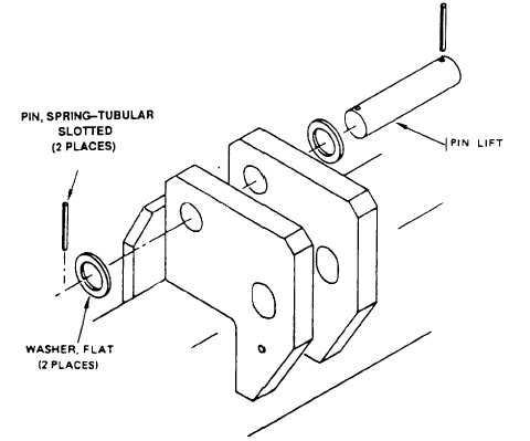 Figure 4-3. Lift Pin, Removal and Installation