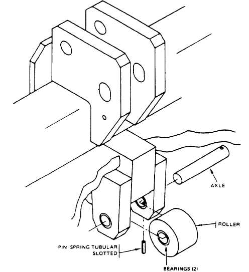 Figure 4-4. Axle and Roller, Removal and Installation.