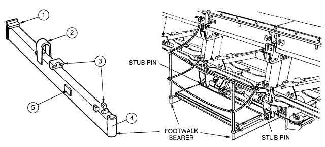 Footwalk Bearer