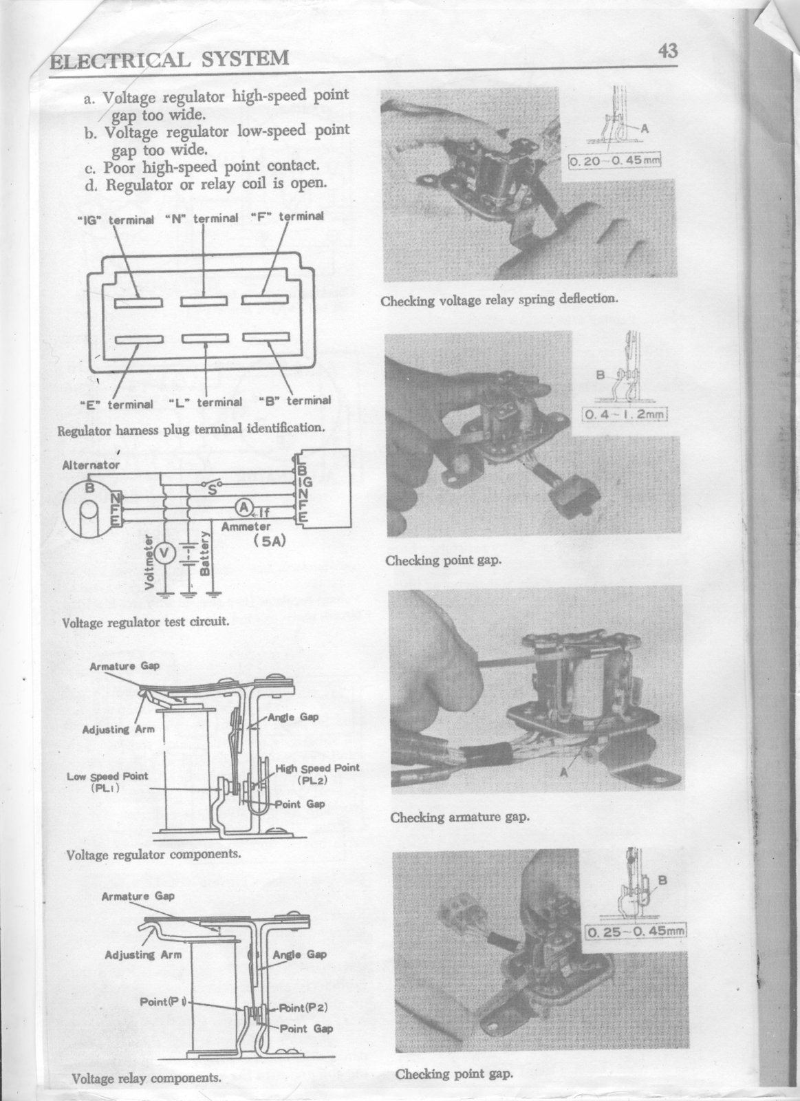 land cruiser alternator wiring diagram electrical of a house diagrams over charging club