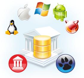IDEs e Plataformas suportadas pelo UniDAC