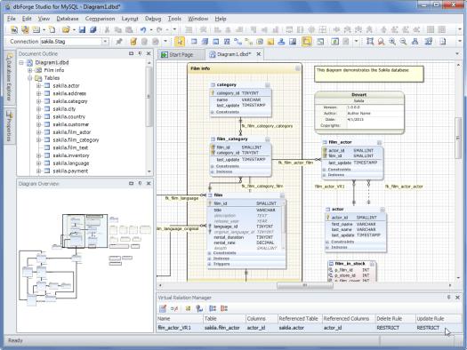 Diagrama de banco de dados - dbForge Studio for MySQL